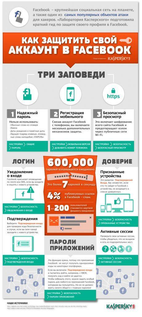Инфографика - советы по защите аккаунта Facebook