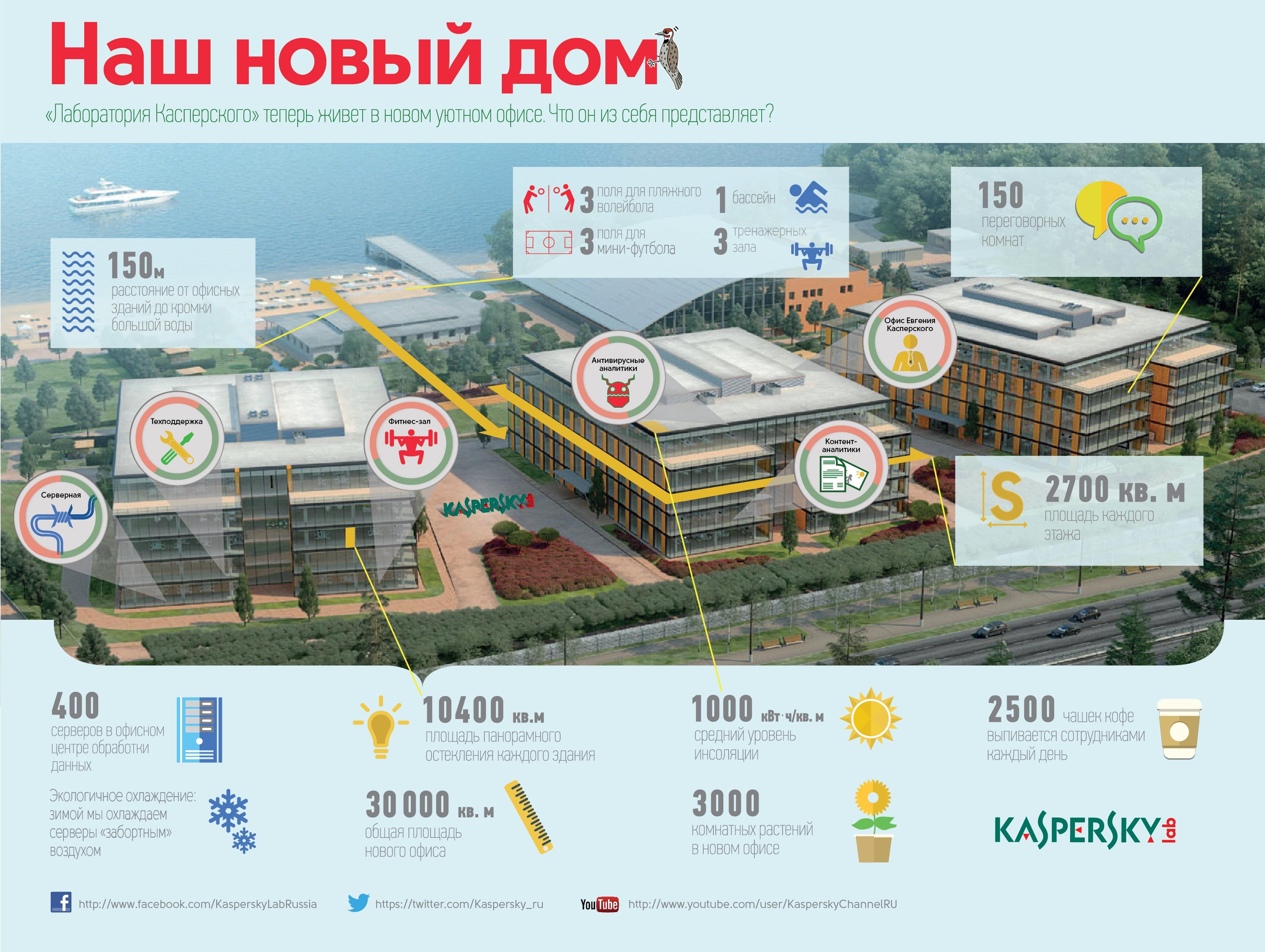 new_office_ig_ru2