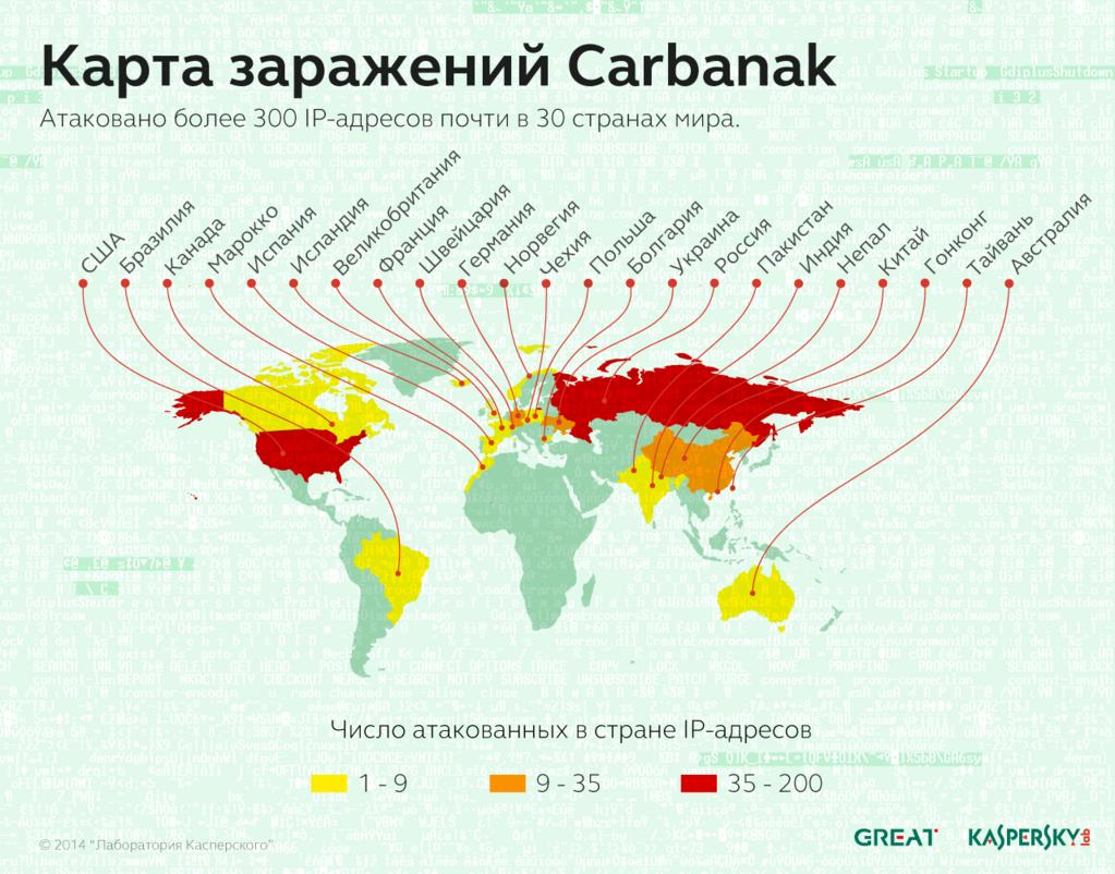 APT Carbanak: география деятельности преступников