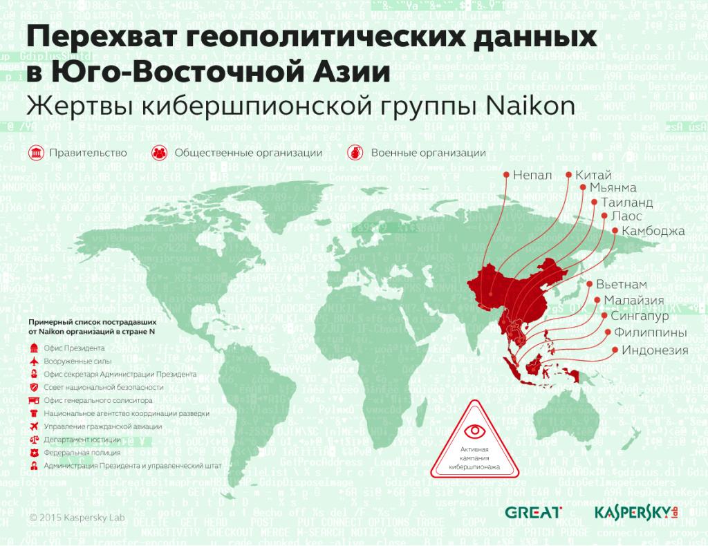 APT-группировка Naikon похищает геополитические сведения стран Юго-Восточной Азии