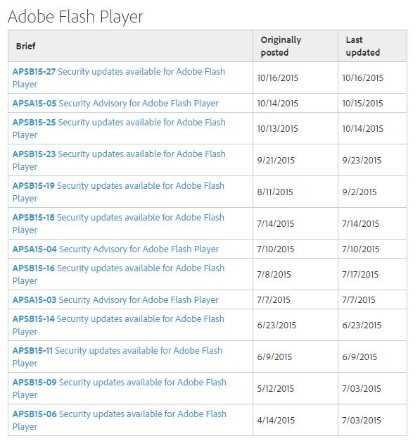 security-week43-adobe-screenshot