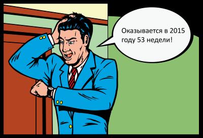 Security Week 51: Zero Day в Joomla, Twitter предупреждает, утечка базы MacKeeper