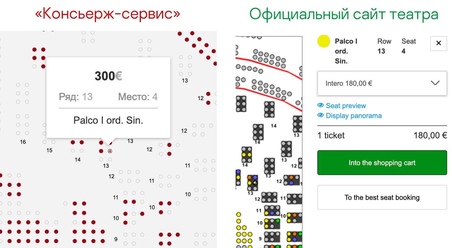 Консьерж-сервис продает билет в миланскую Ла Скалу — но на официальном сайте театра то же место на балконе обойдется на 120 евро дешевле