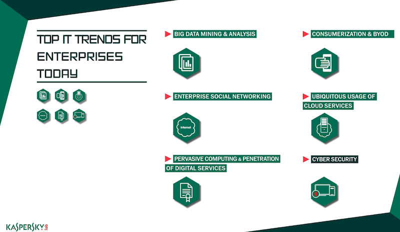 A better way for enterprise security | Kaspersky official blog