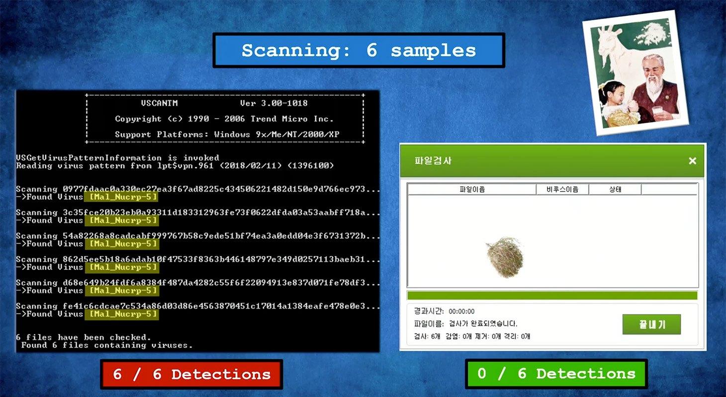 SiliVaccine ignores malware files with a specific signature