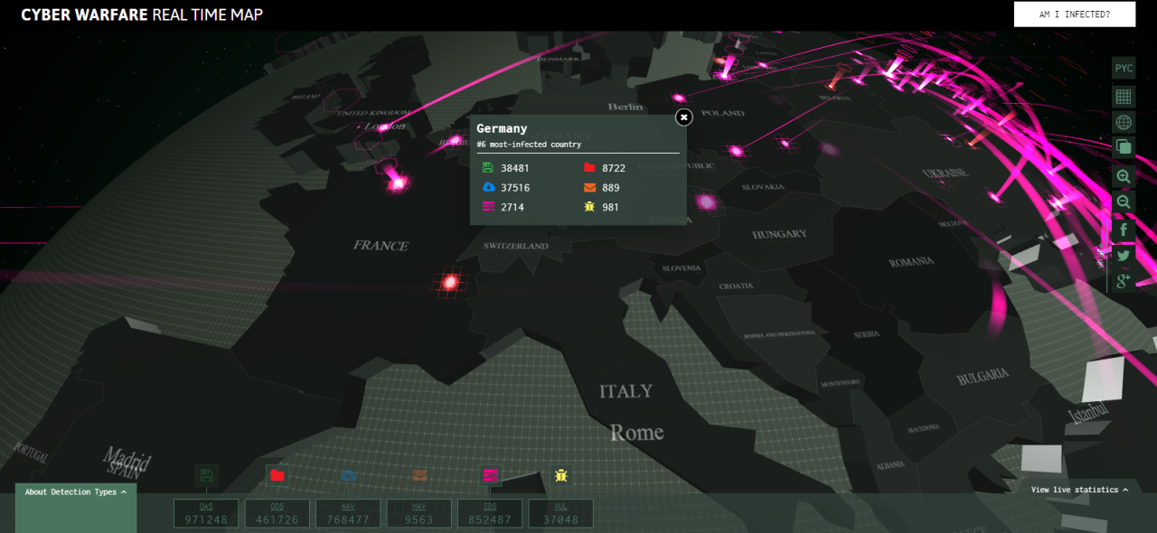 cyberwar2