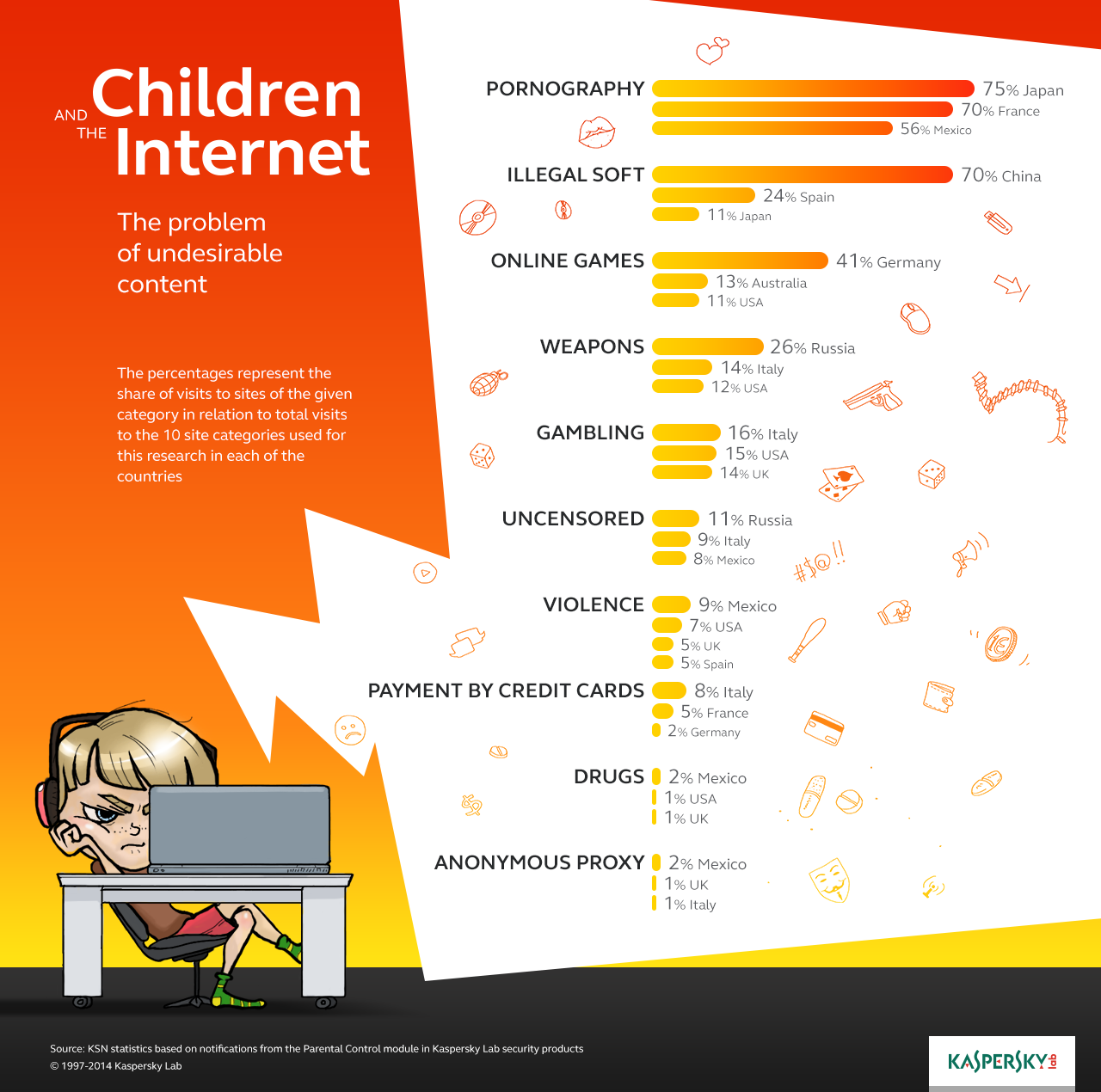 inf_Kids_on_the_Net-7