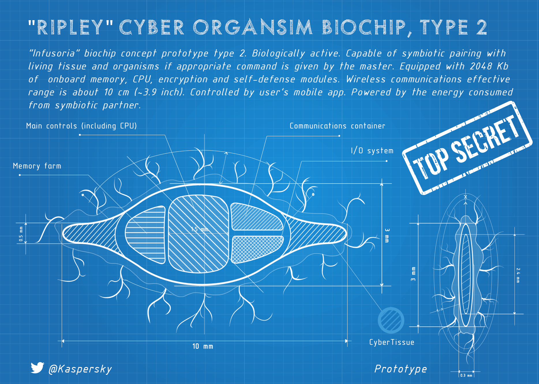 Biochip future concept type 2
