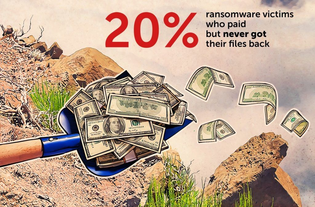 The Ransomware Plague of 2016