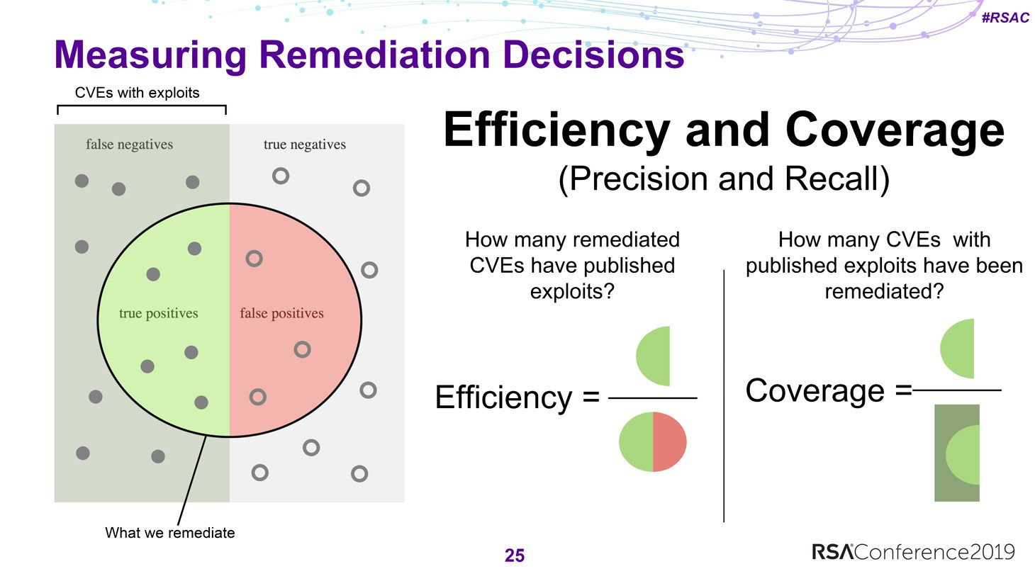 The researchers measured the relevance of the patching strategies against two metrics: efficiency and coverage