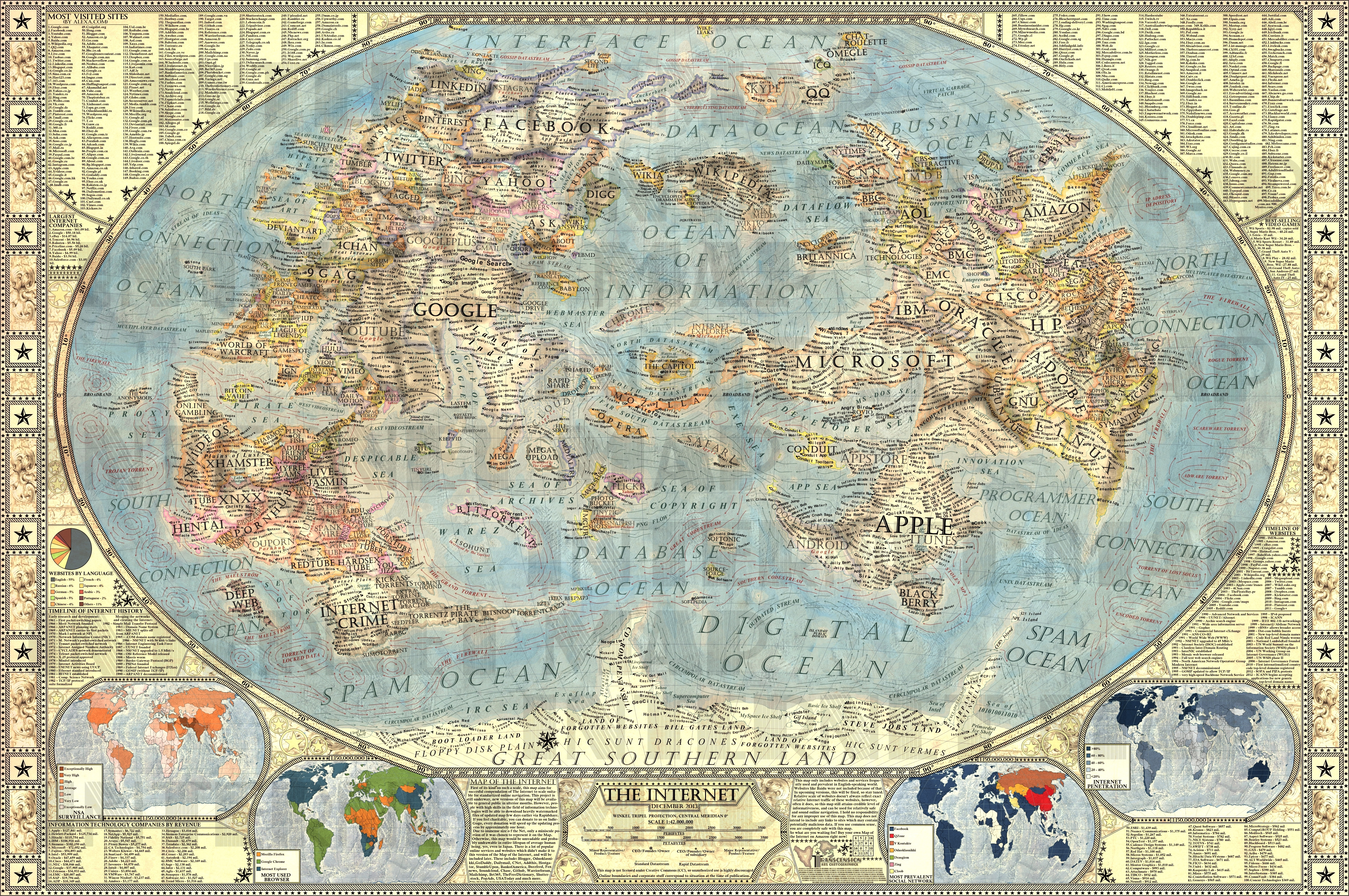 internet-map-web-resources