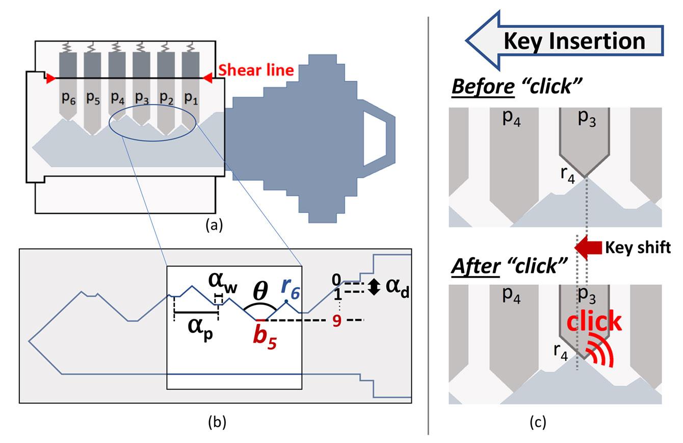 Key in a pin tumbler lock