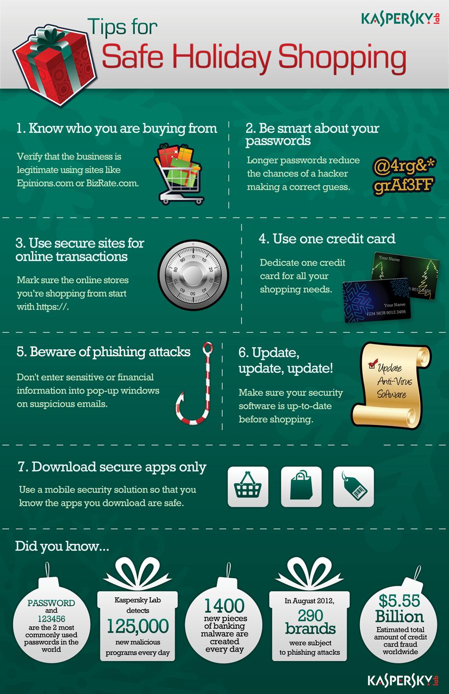 Tips For Safe Holiday Shopping Kaspersky Official Blog