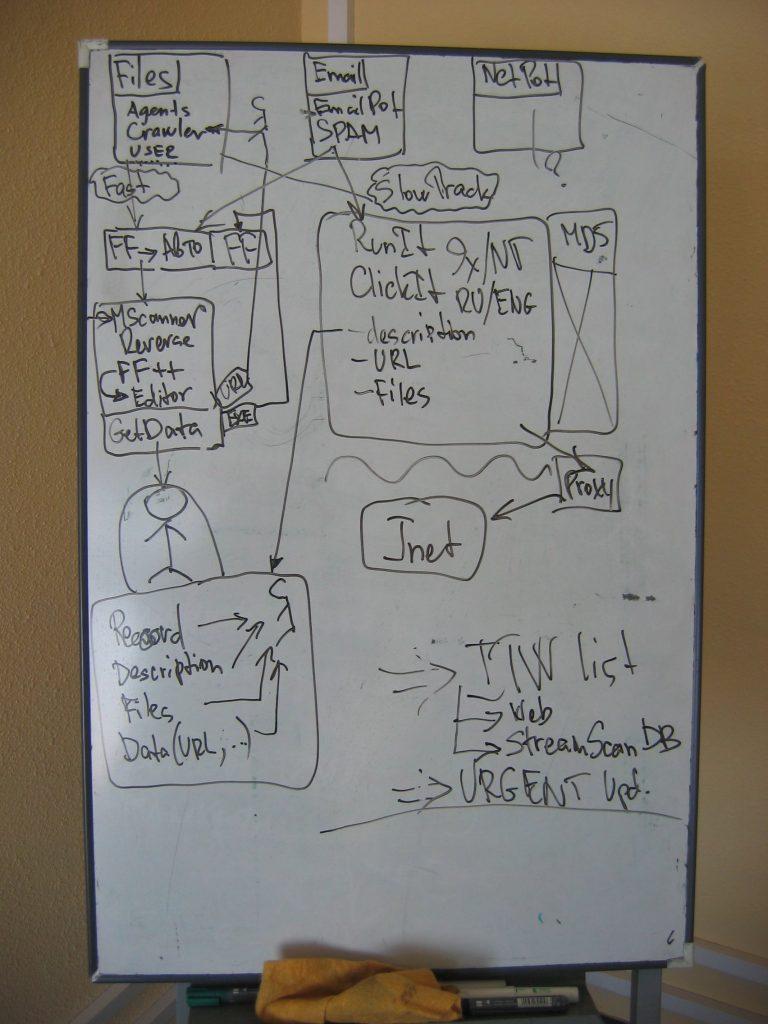 feb2005-kasper-ideas-9500