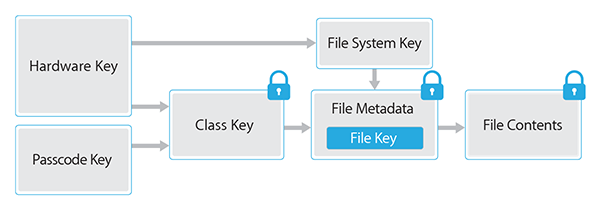 ios-security-guide-sept-2014-10 (2)