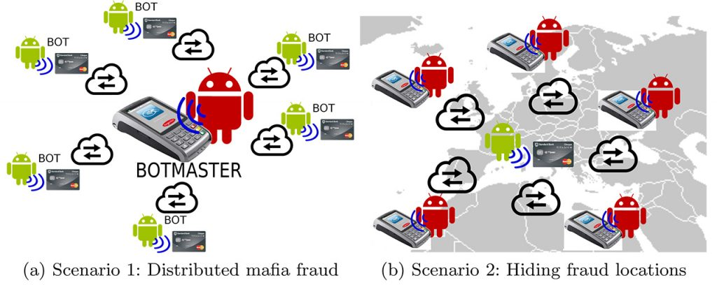 contactless-card-attack-concept (1)