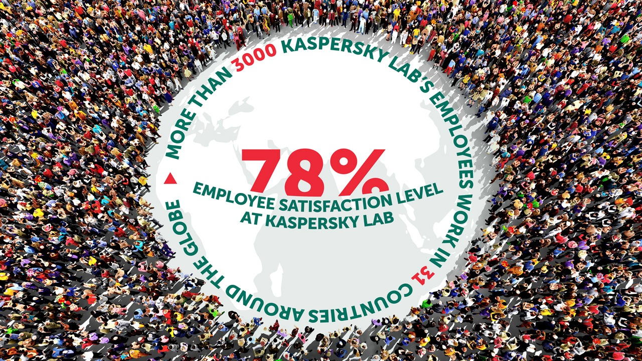 Kaspersky Lab employees satisfaction level is high!