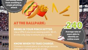 World Series Infographic