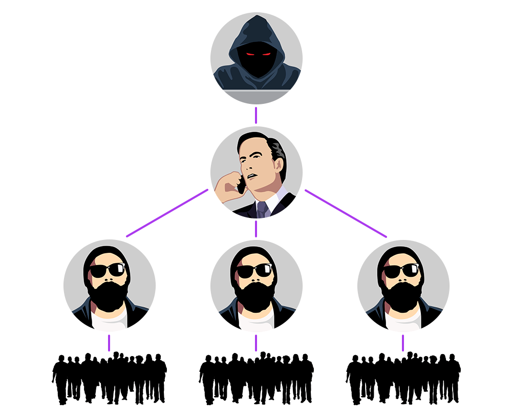 The structure of a professional ransomware group contains the malware writer, affiliate program owners, partners of the program, and the manager who connects them all into one invisible enterprise