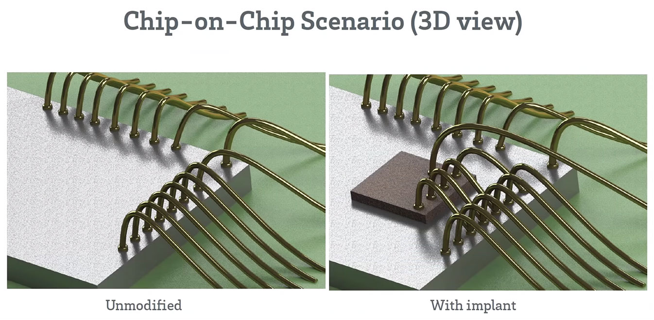 Chip-on-chip implant
