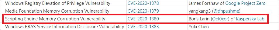 CVE-2020-1380 Acknowledgements