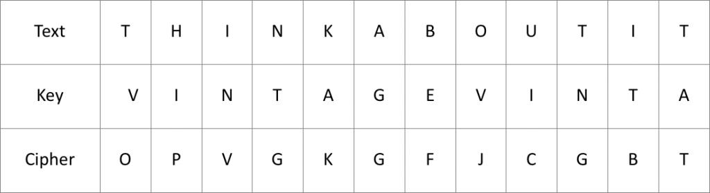 vigenere-cipher-2