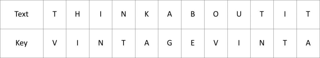 vigenere-cipher-1