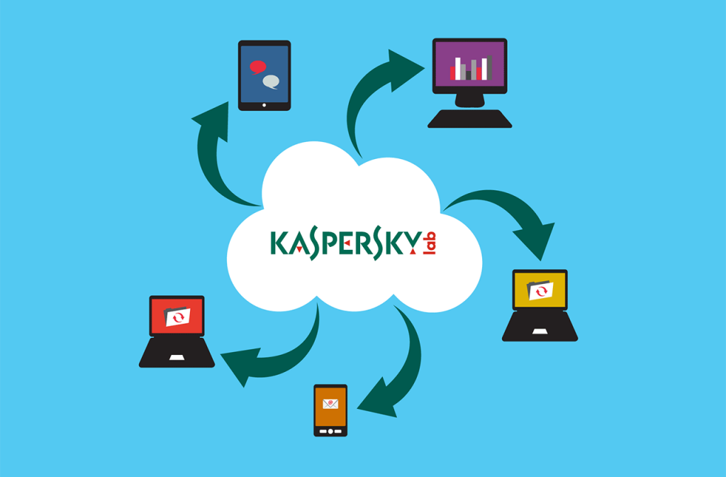 my-kaspersky-tip-featured