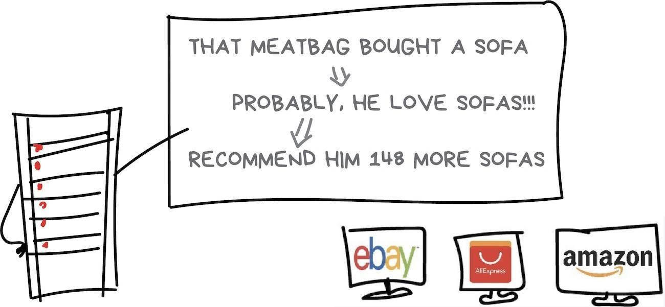 Fuente. Advertencia: Después de leer este artículo, Google podría empezar a recomendarte bolsas de carne.