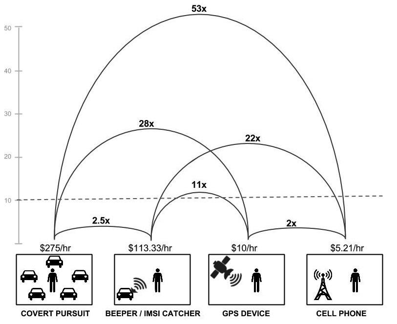 diagrama de espionaje