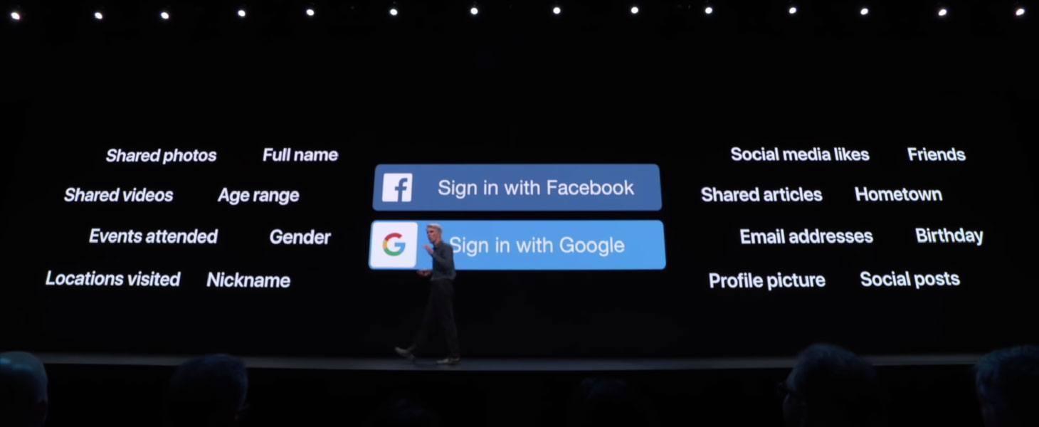 Información del usuario que Facebook y Google recopilan en el acuerdo de inicio de sesión.