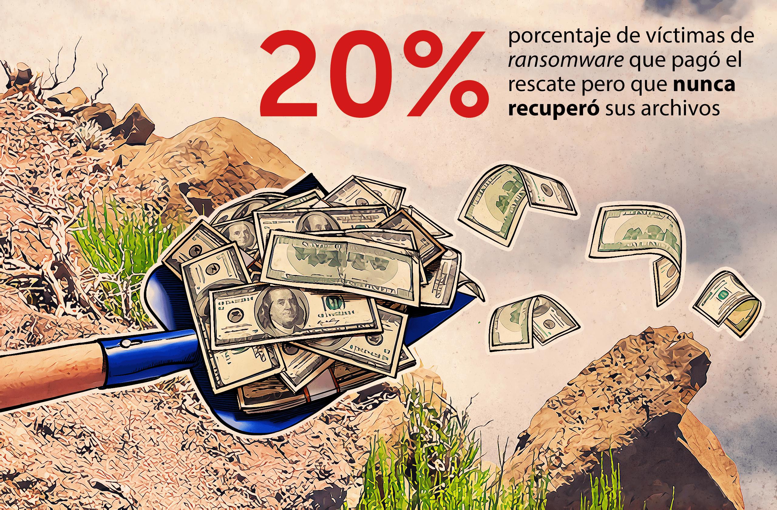 Jamás pagues un rescate: el 20% de las víctimas nunca obtuvo sus archivos de vuelta.