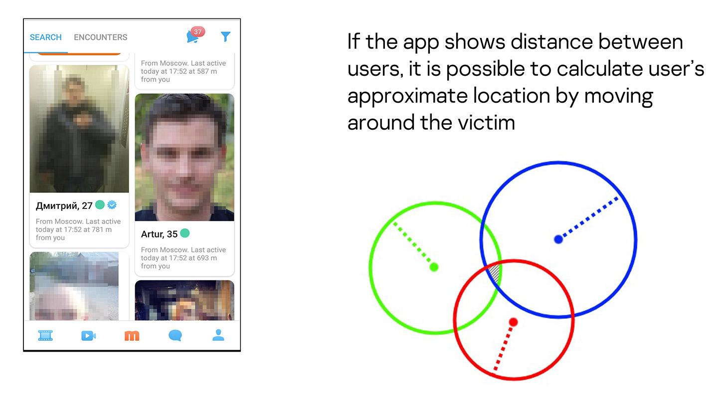 Uno de los problemas más graves de las aplicaciones de citas es la posibilidad de determinar la ubicación del usuario