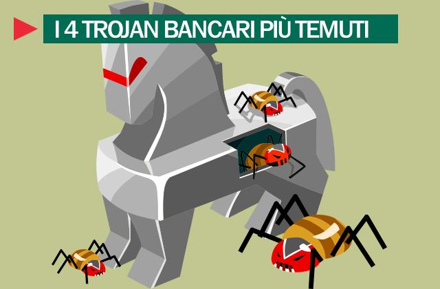 4 Trojan Bancari