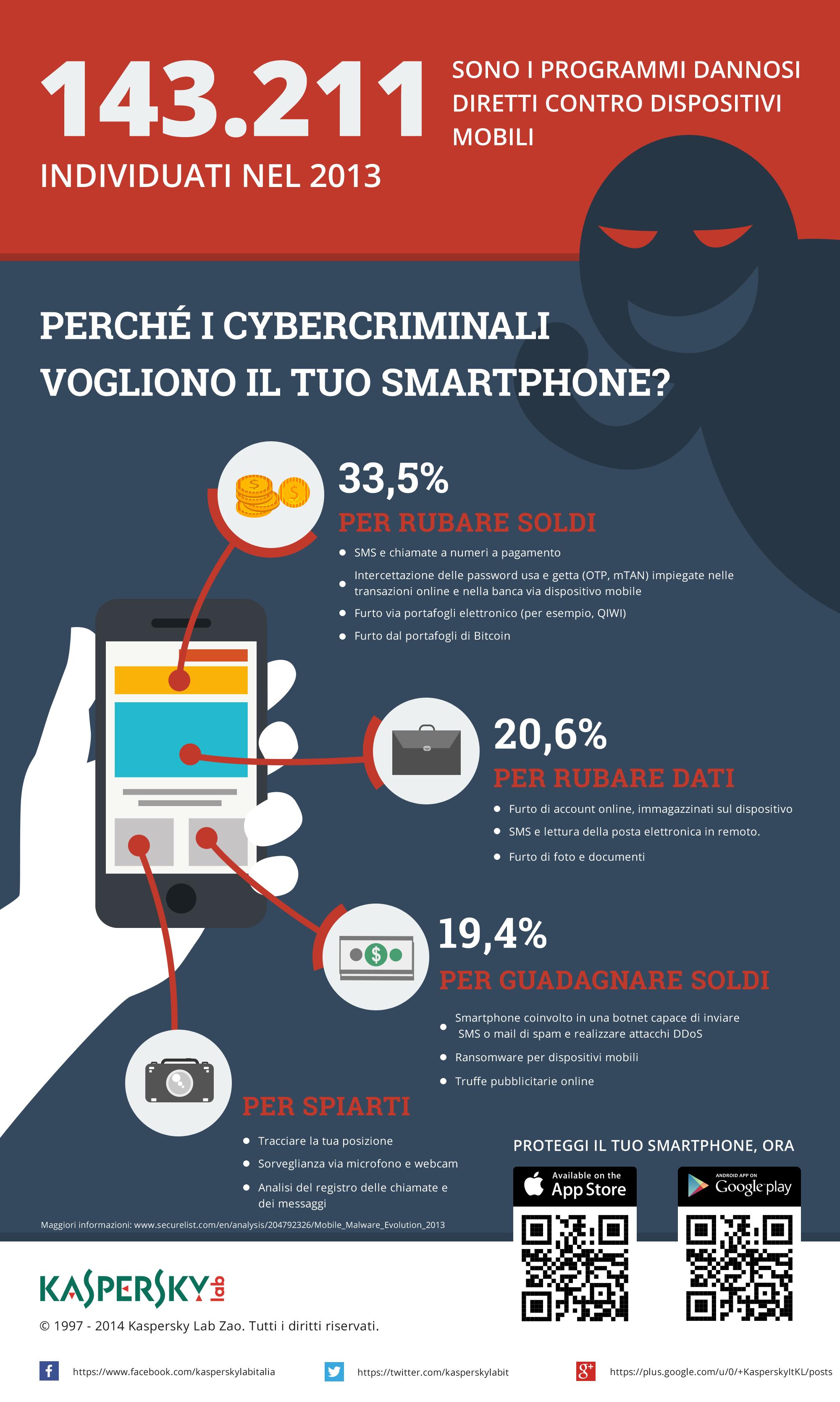 malware mobile aprile 2014