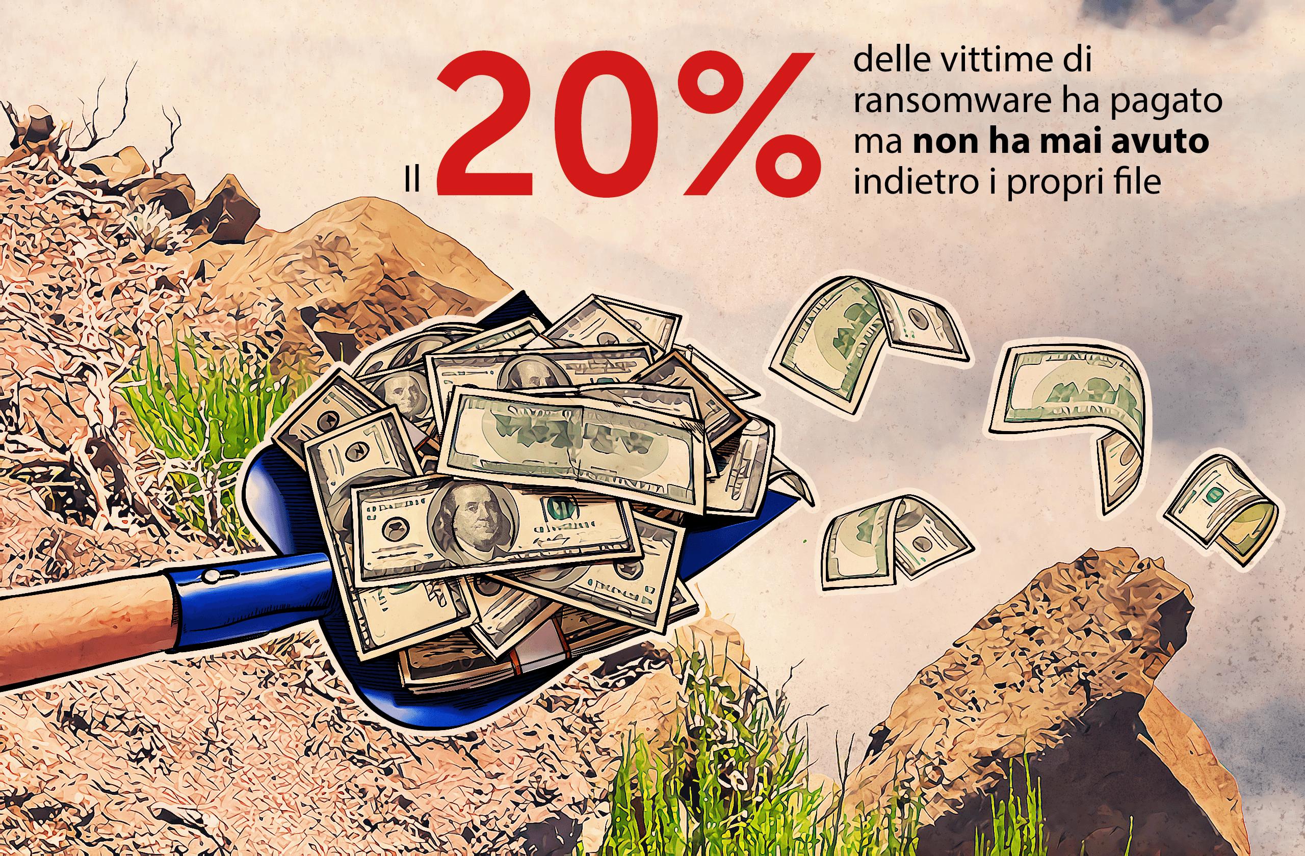 Mai pagare il riscatto: il 20% delle persone che hanno pagato non ha mai riavuto indietro i propri file.