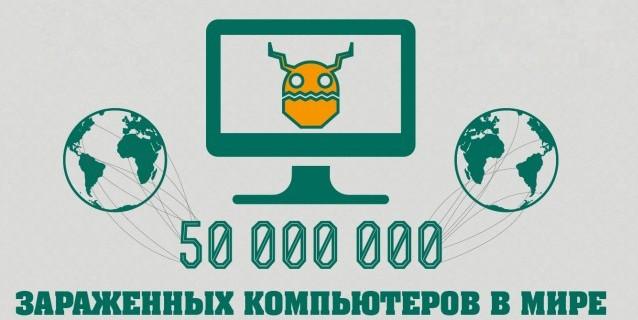 Инфографика дня - 5% компьютеров заражены вирусом