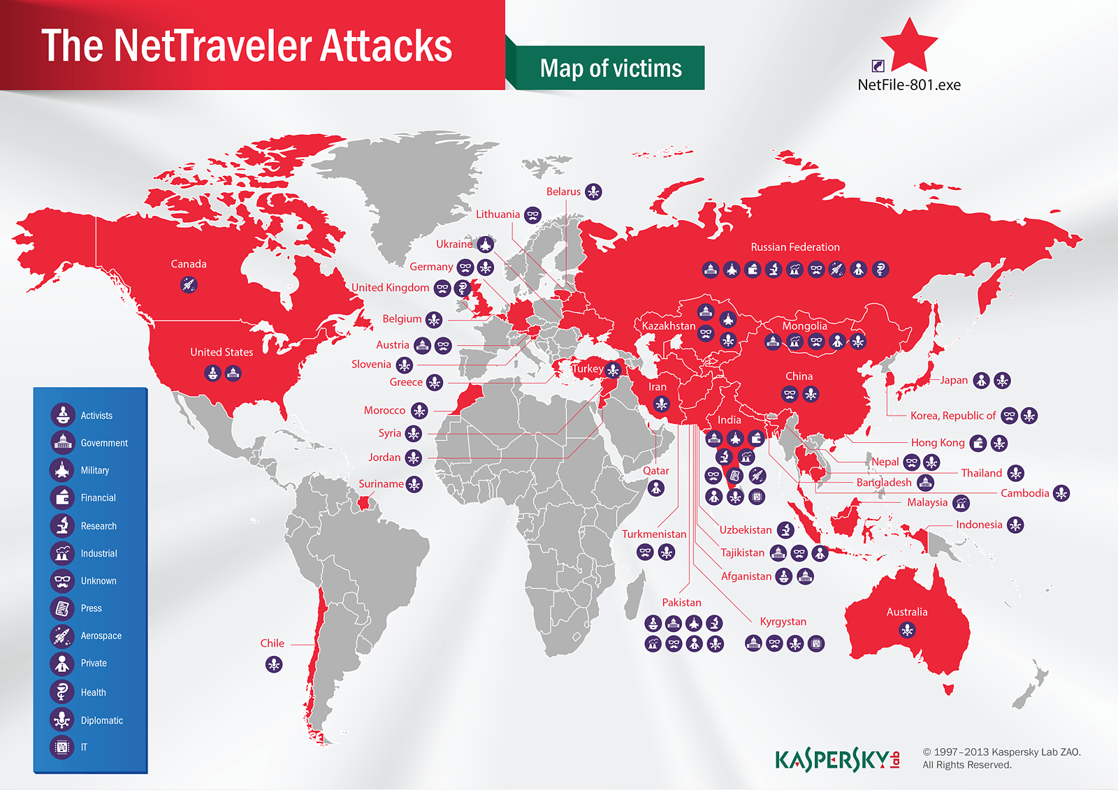 NetTraveler Distribution Map