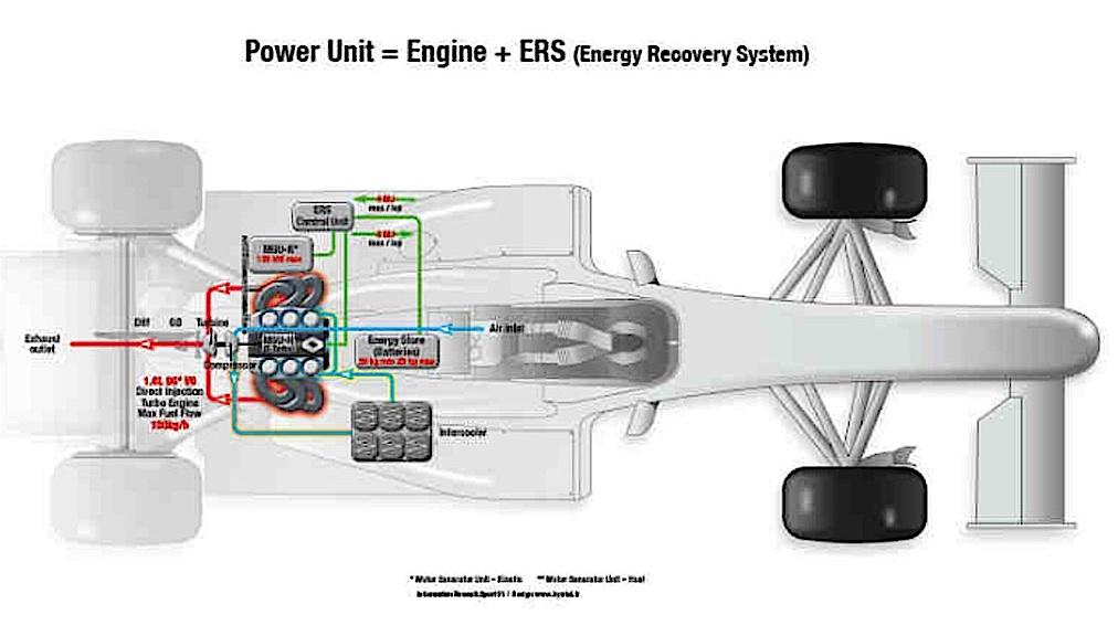 Система рекуперации энергии
