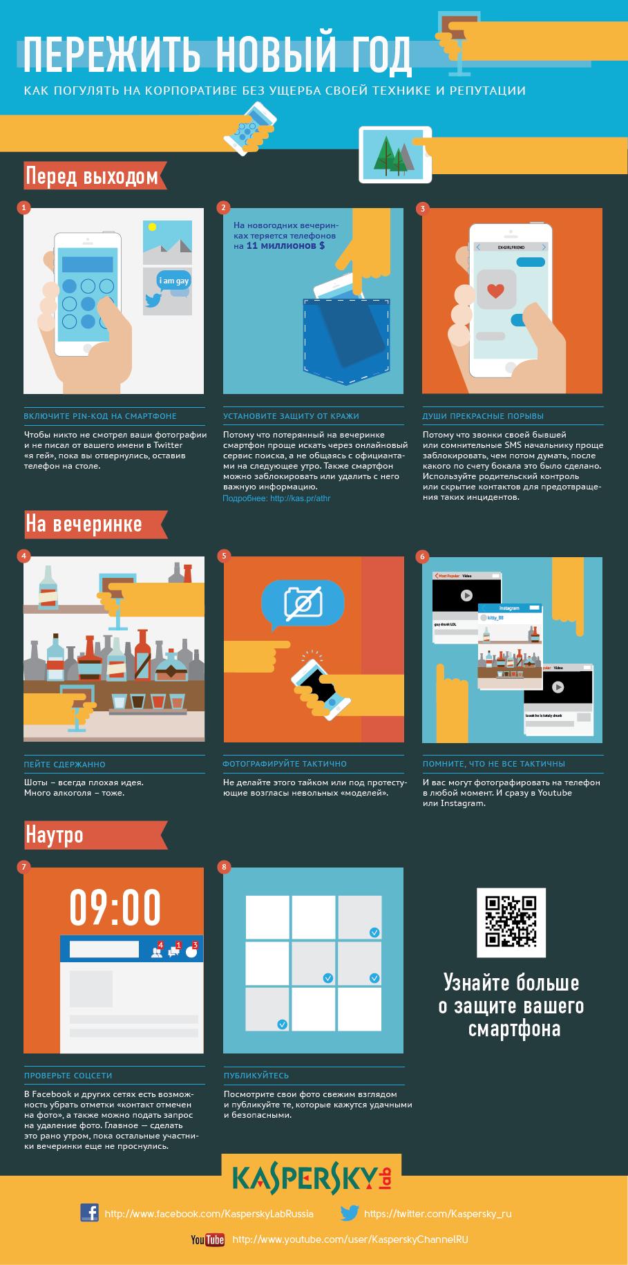 Инфографика: защита смартфона на вечеринке