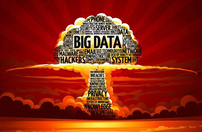Cтрашное лицо Больших данных