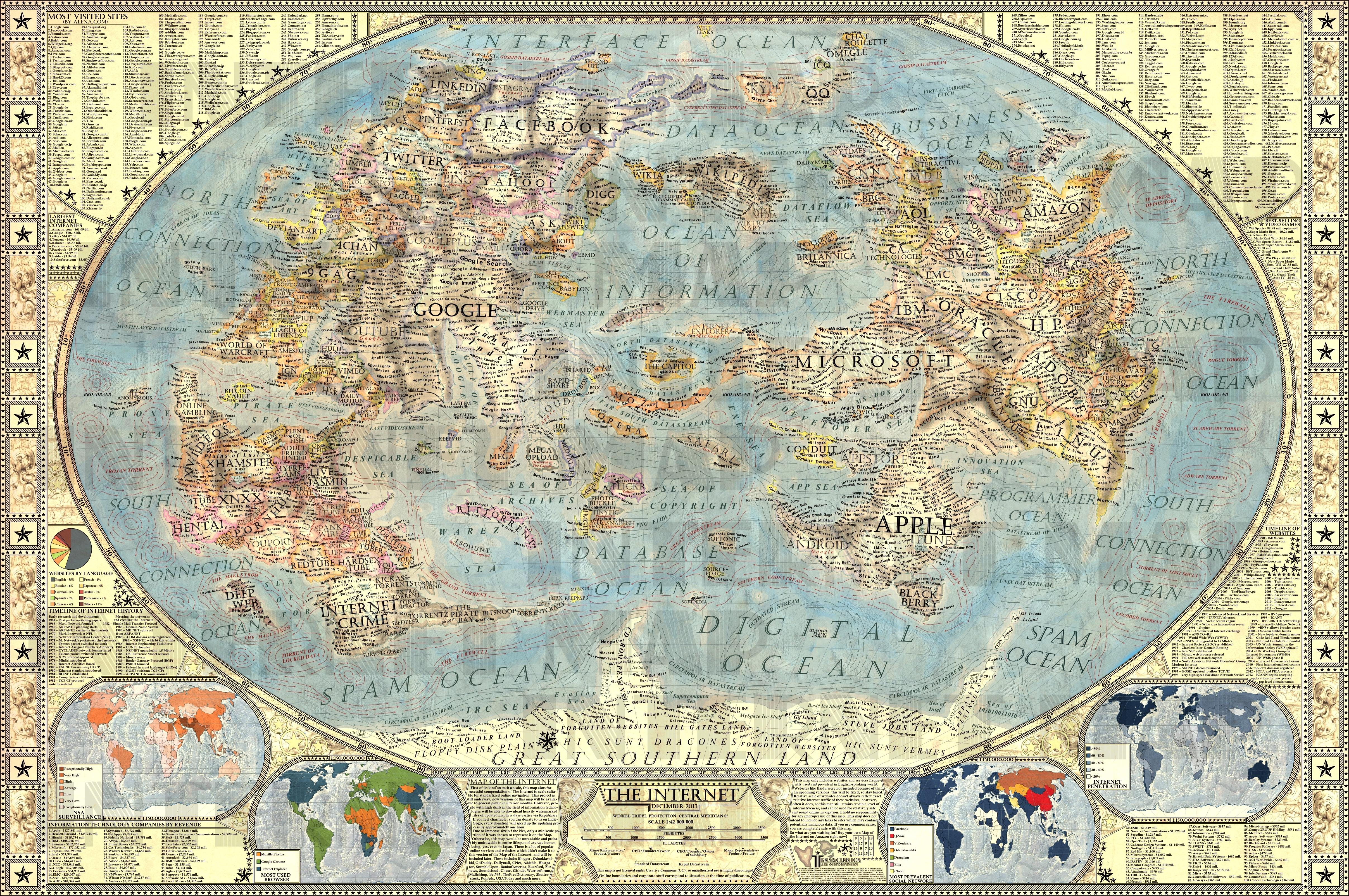 Карта вебсайтов и Интернет-явлений