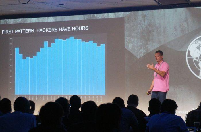Как поймать киберпреступников с помощью математики