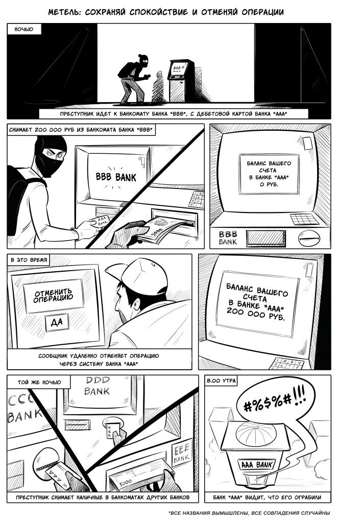 Комиксы #TheSAS2016: APT атакуют банки