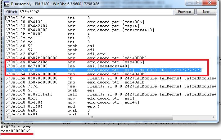 Security Week 24: черный рынок угнанных RDP, зиродей в Flash, GMail отказывается от SSLv3 и RC4