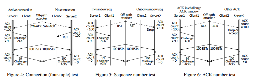 Security Week 33: утечка ключей Secure Boot, сортировка адресатов в GMail, последствия TCP-бага в Linux