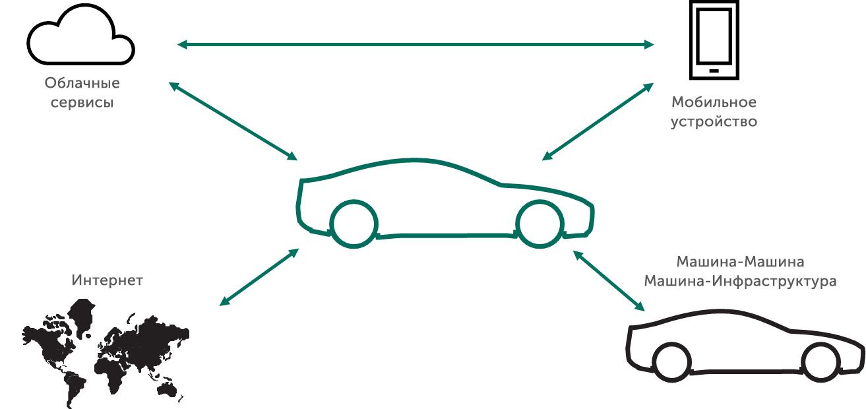 car2_ru
