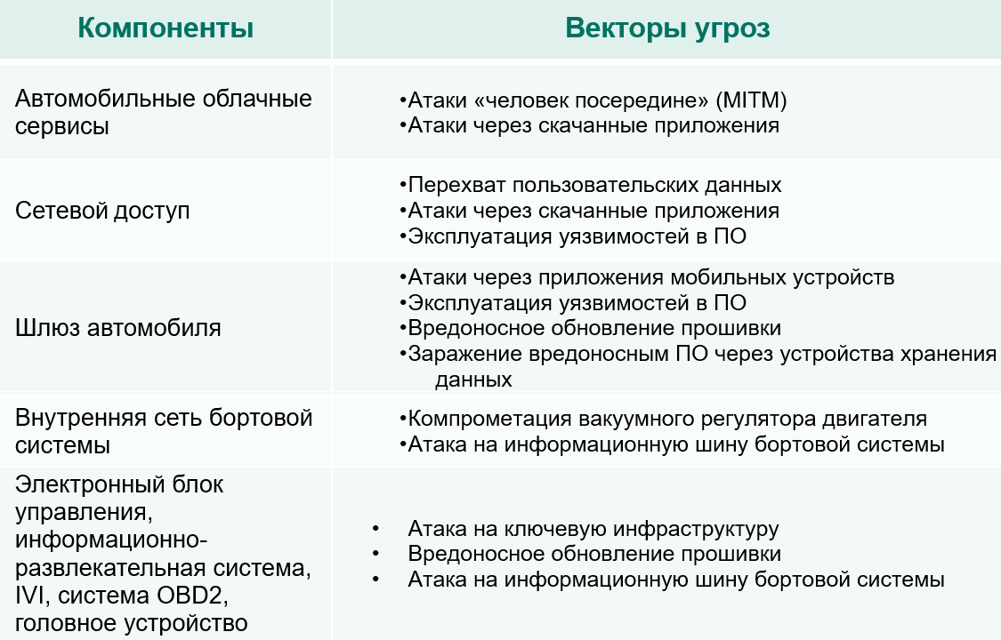 table_rus1
