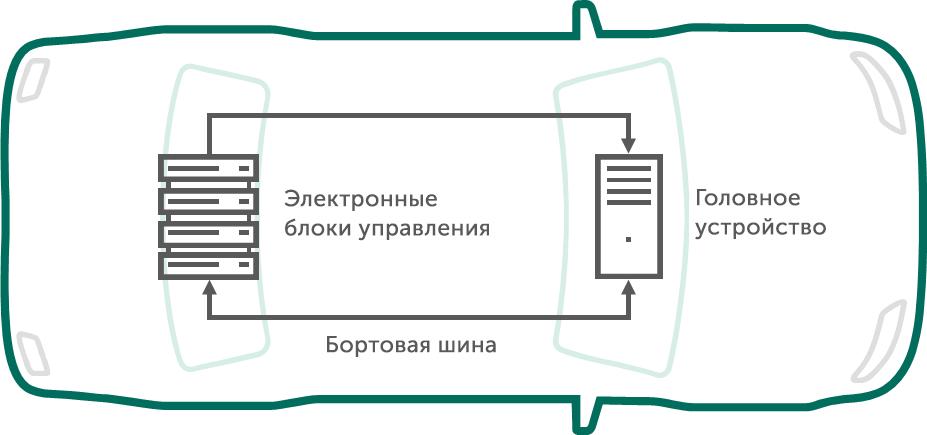 car1_ru