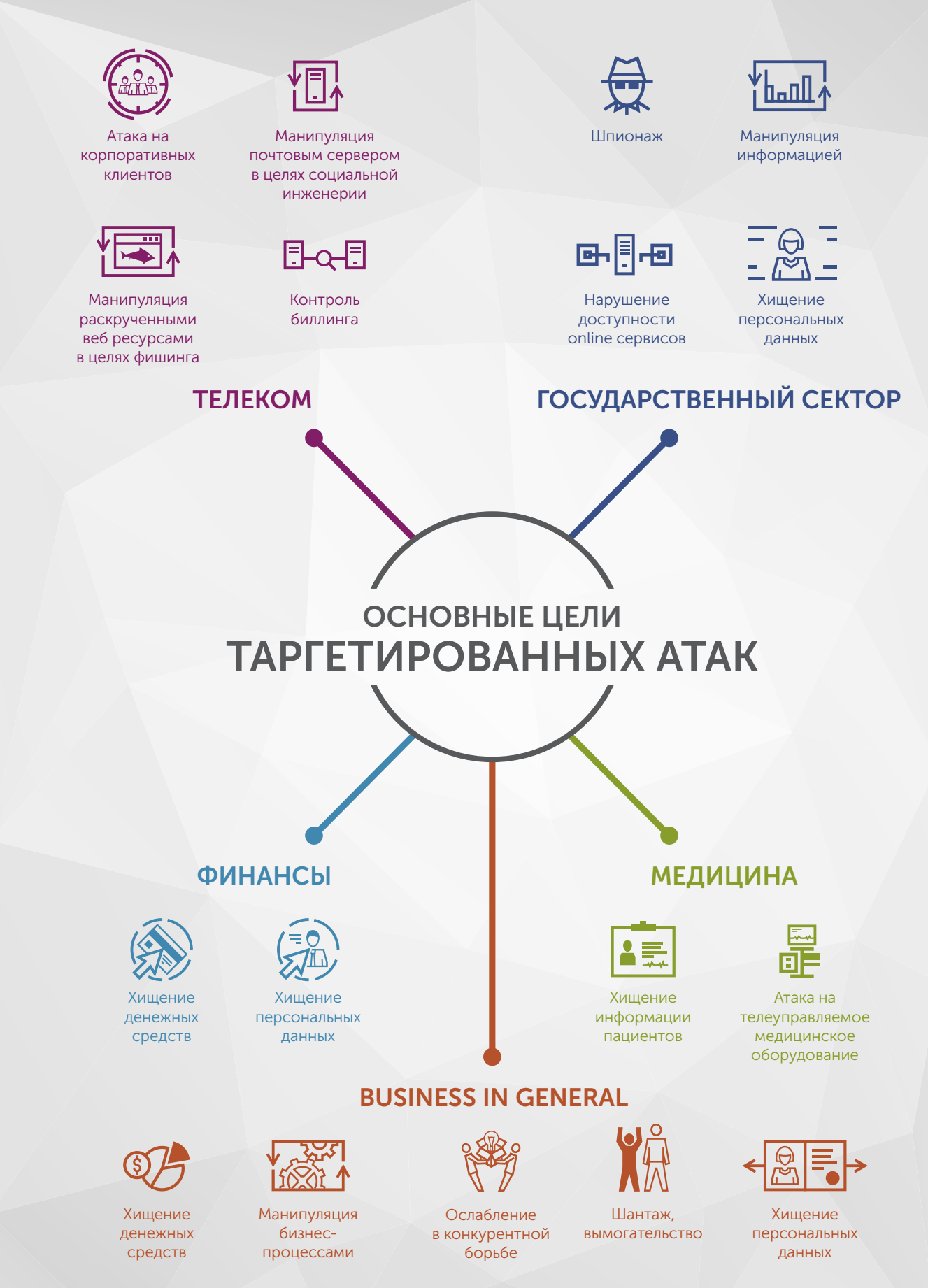 anatomy_of_targeted_attack_img2